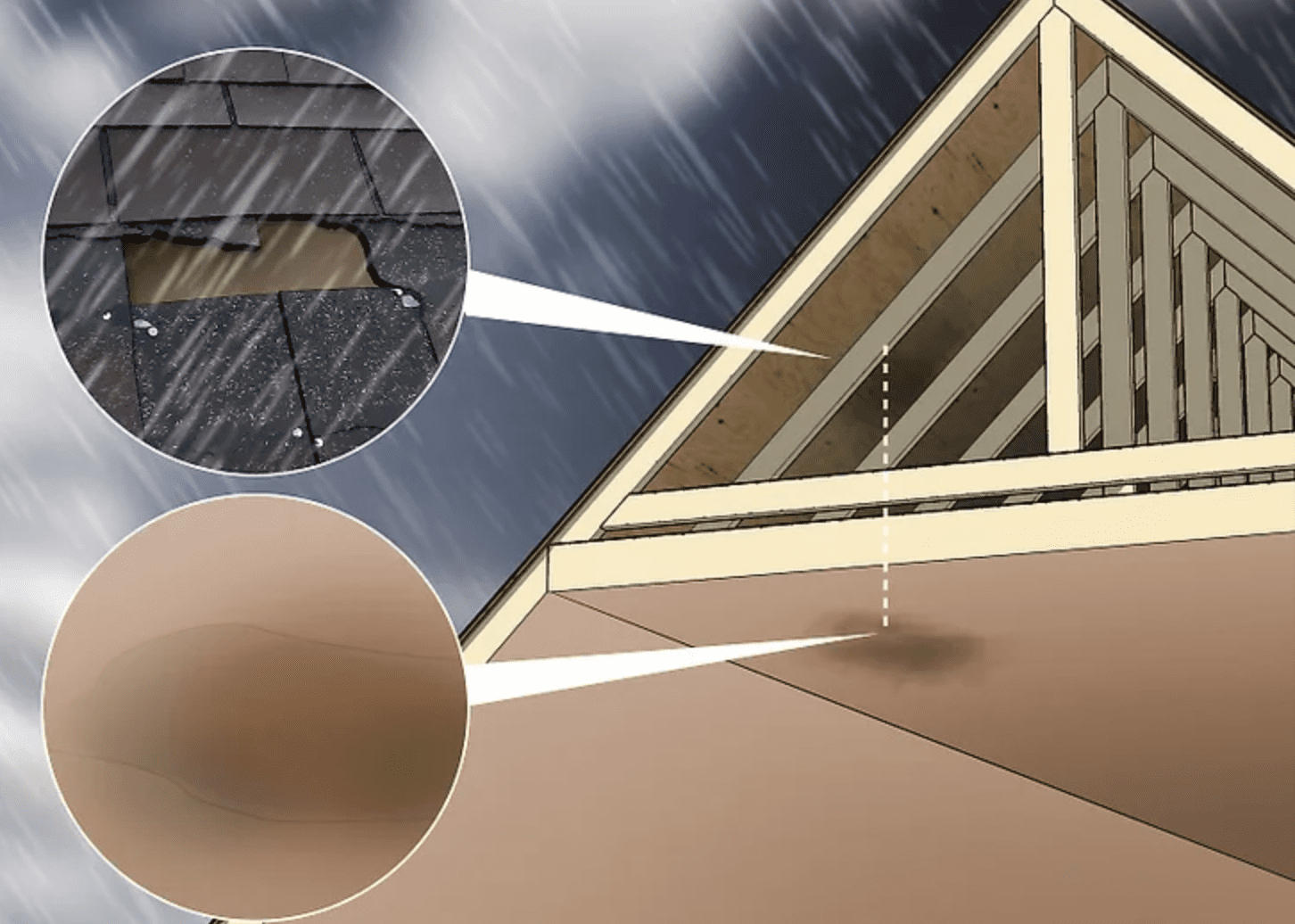 Does Your Home Need A Roof Leak repair?